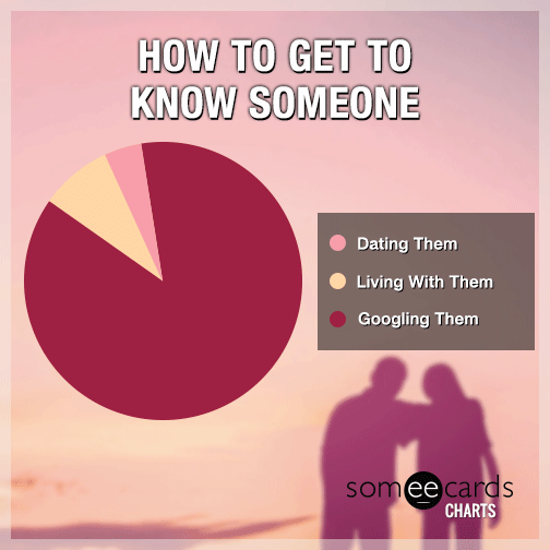 How to get to know someone.