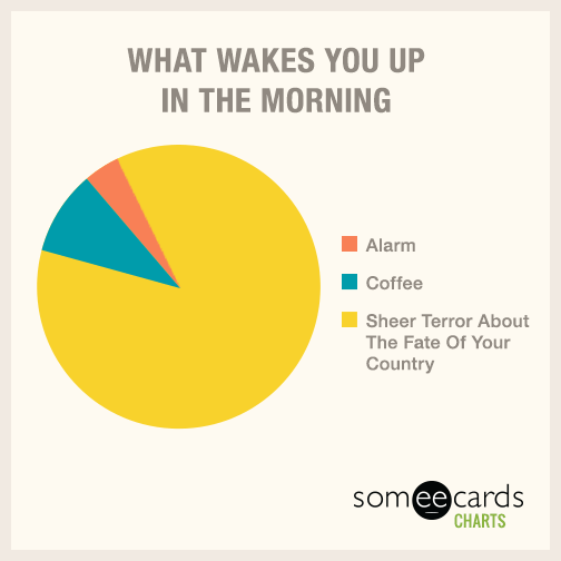 What Wakes You Up In The Morning