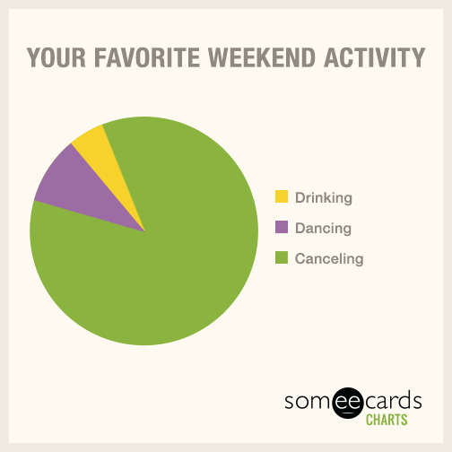 Your favorite weekend activity