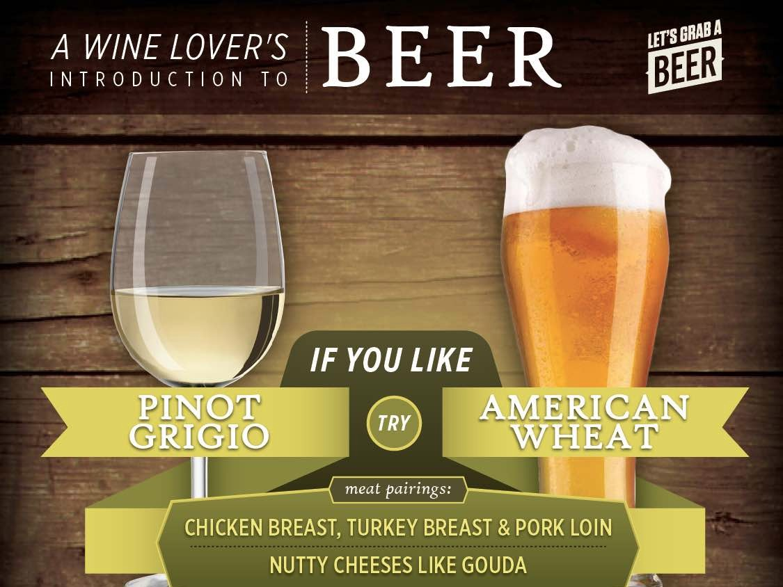 A Wine Lover's Introduction to Beer