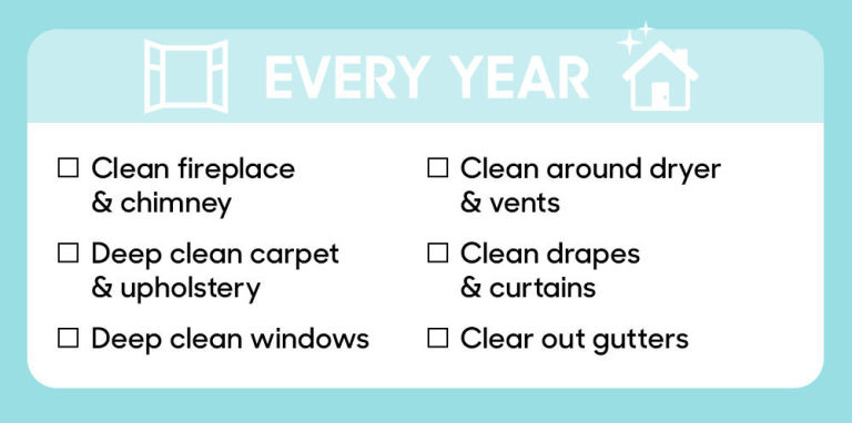 //cdn.someecards.com/posts/how-often-you-should-clean-everything-every-year-ufcH2C.png