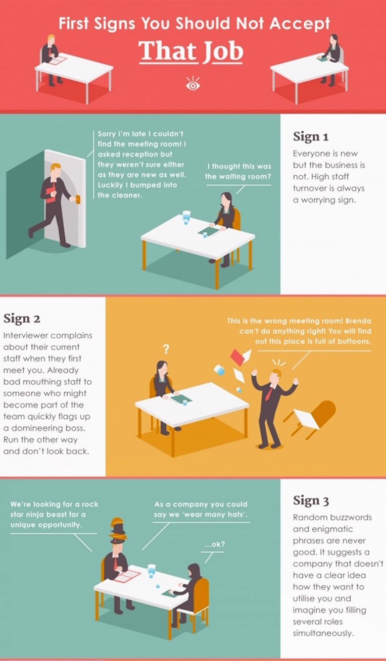 signs of a bad interview