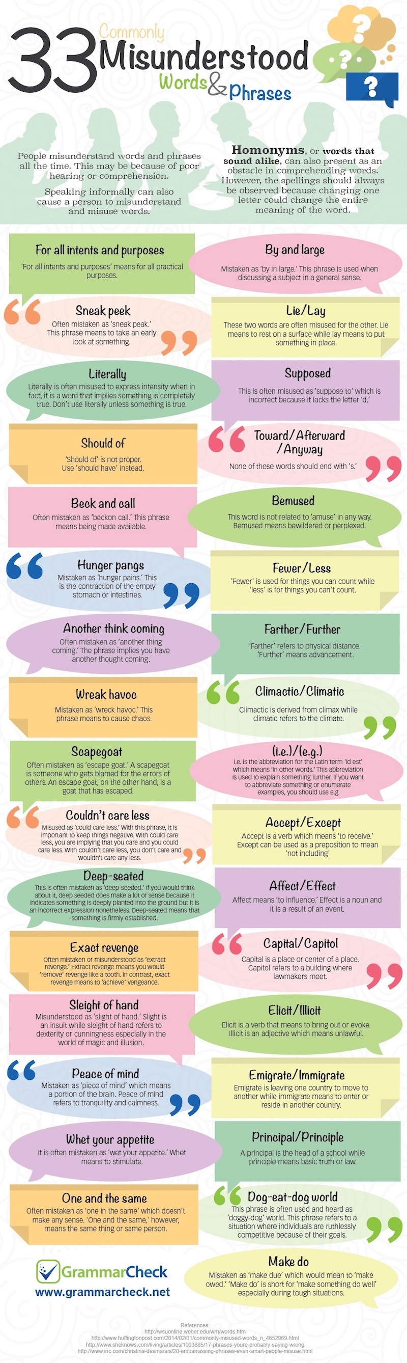 Never sound dumb again with this guide to the 33 most commonly misused English words and phrases.