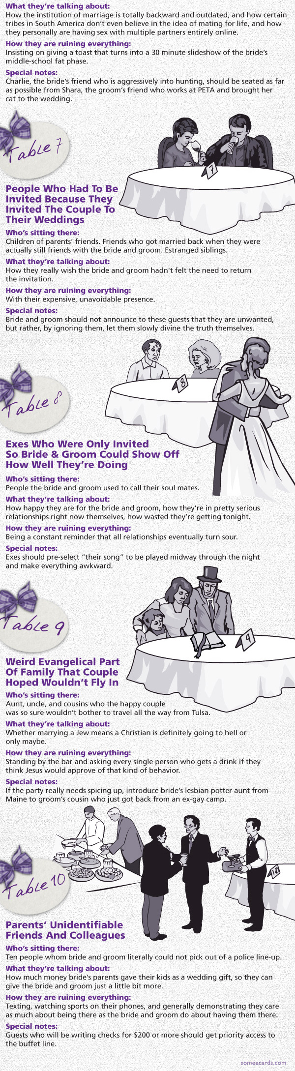 A breakdown of where every ridiculous wedding guest will be seated.