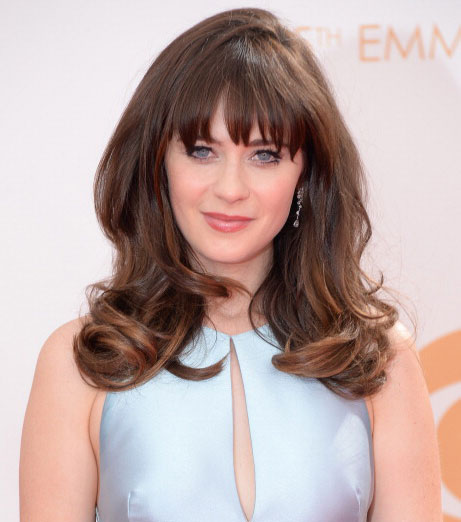 This is what Zooey Deschanel's eyes would look like on Barack Obama, Bryan Cranston and a bunch of other guys.