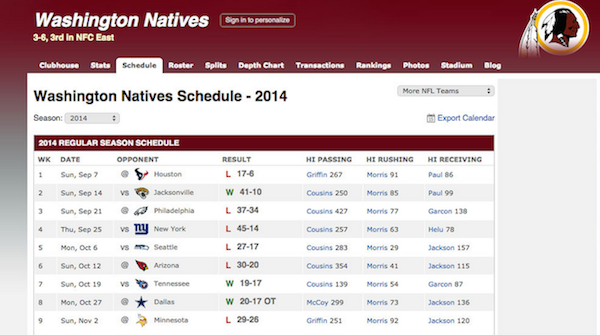 """There's now an app to replace """"Redskins"""" with a more appropriate word in your web browser."""