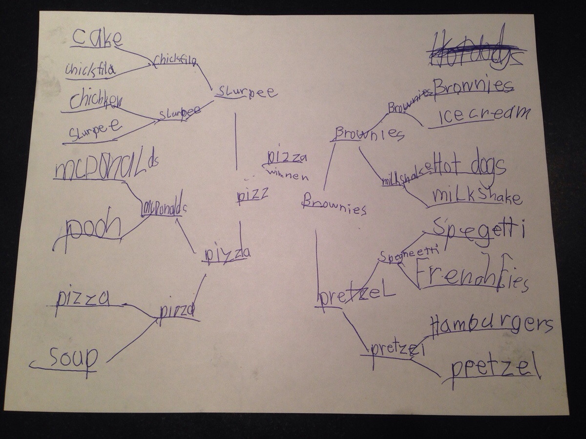 A 6-year-old obsessed with making brackets uses one to help decide on dinner.