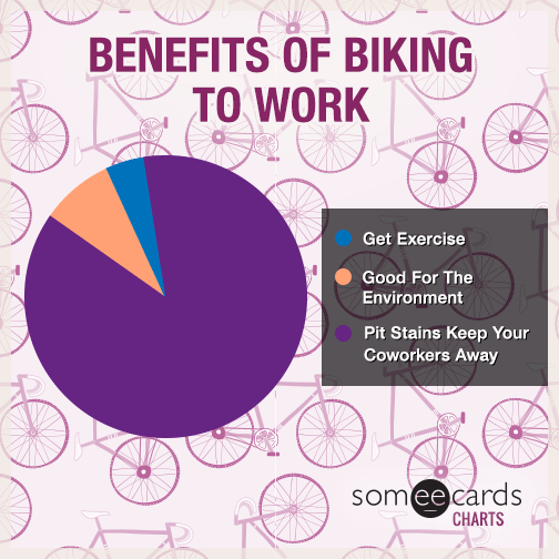 Benefits of Biking to work