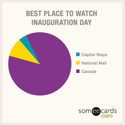 Best Place To Watch Inauguration Day