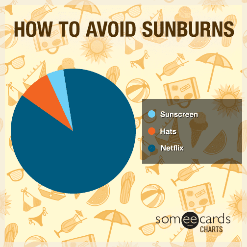 How To Avoid Sunburns