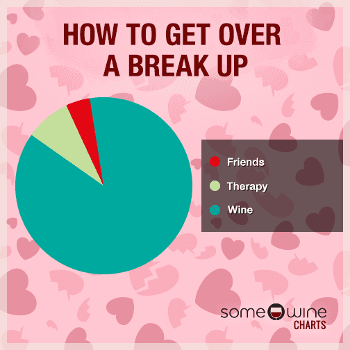 how to break up some else Adage: the best way to get over somebody is to get under somebody else  ( dior, like most of the breakup sex-havers we spoke with for this.