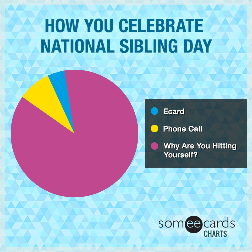 How you celebrate National Sibling Day.