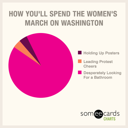 How you'll spend the Women's March on Washington