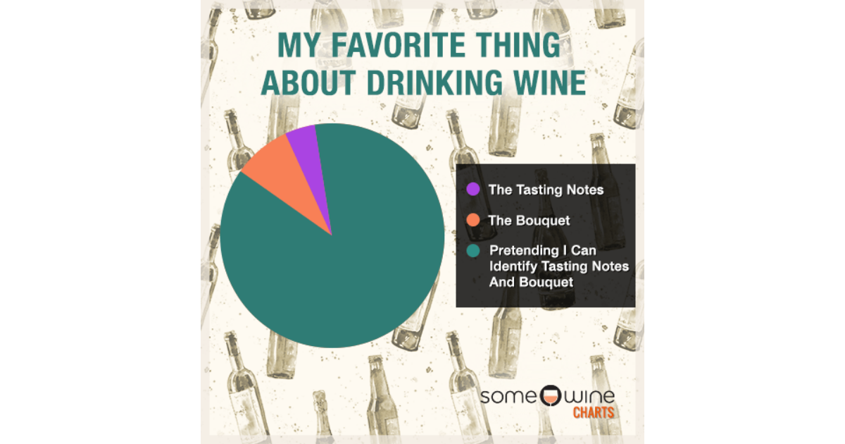 My Favorite Thing About Drinking Wine Somewine Ecard