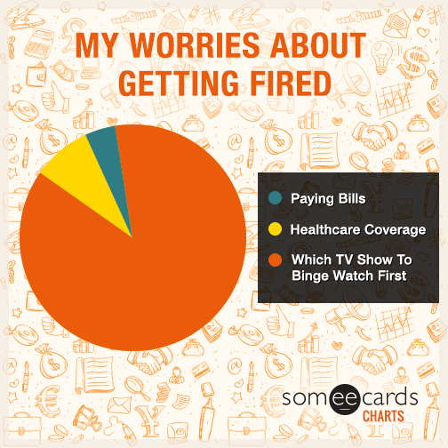 My worries about getting fired.