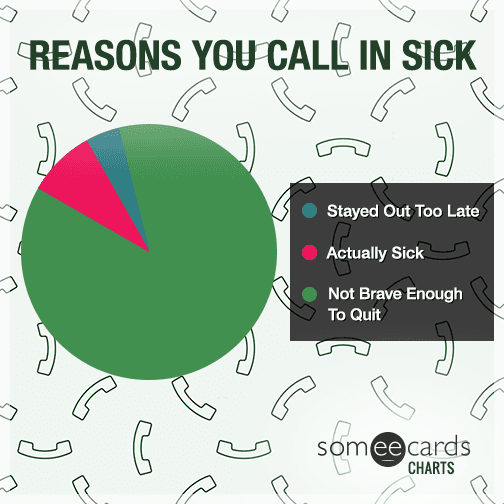 Reasons you call in sick.