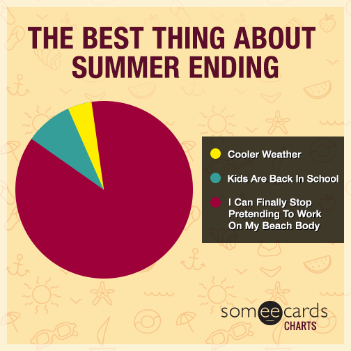 The Best Thing About Summer Ending