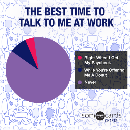 The best time to talk to me at work