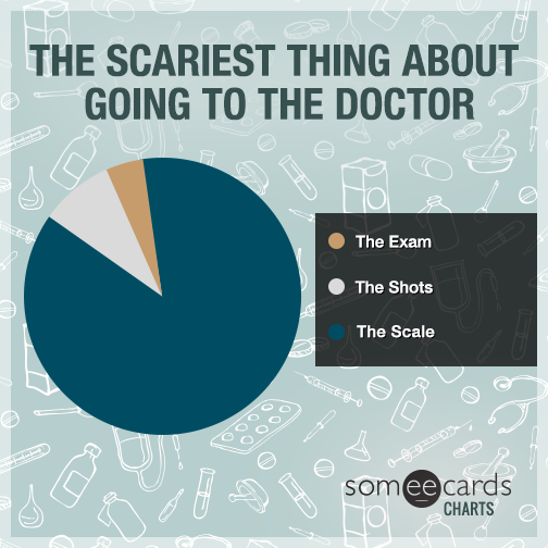 The Scariest Thing About Going To The Doctor