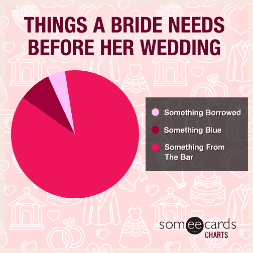 Things a Bride Needs Before Her Wedding.