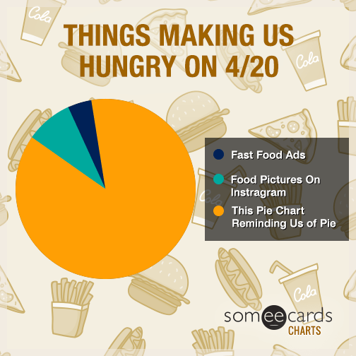 Things making us hungry on 4/20