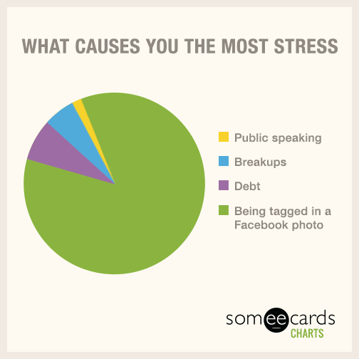 What causes you the most stress