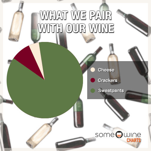 What We Pair With Our Wine