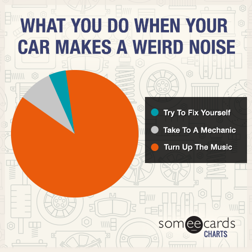 What you do when your car makes a weird noise