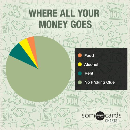 Where all your money goes
