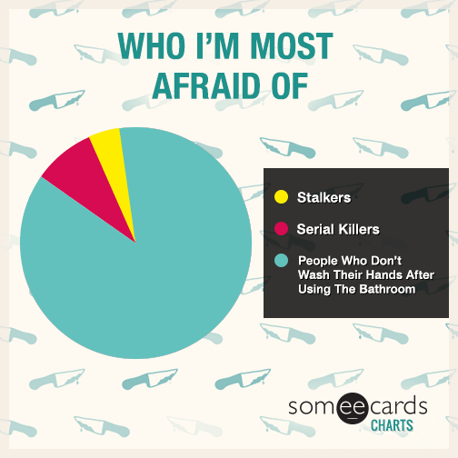 Who I'm Most Afraid Of