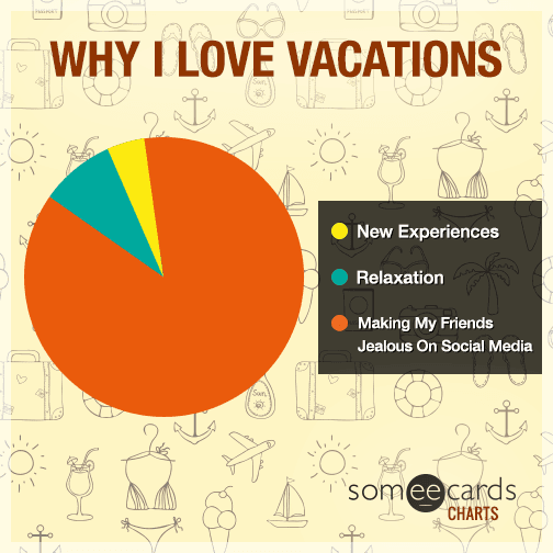 Why I Love Vacations