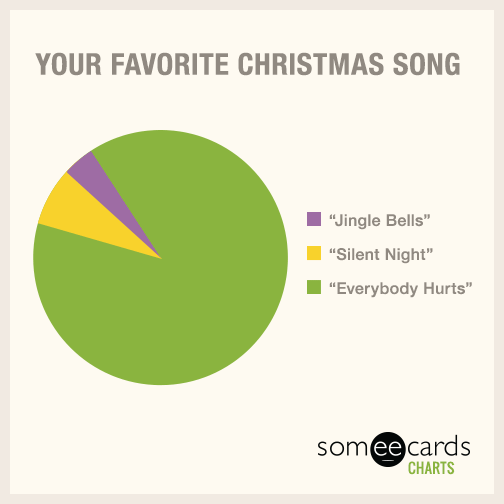 Your favorite Christmas song