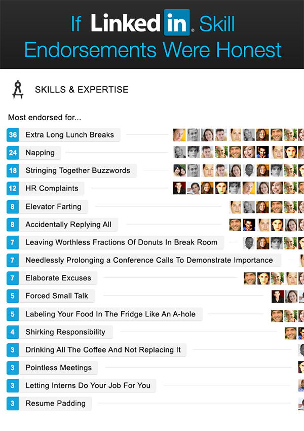 If LinkedIn Skill Endorsements Were Honest