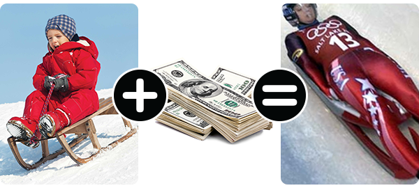 10 Hilarious Math Problems That Perfectly Explain The Sochi Olympics
