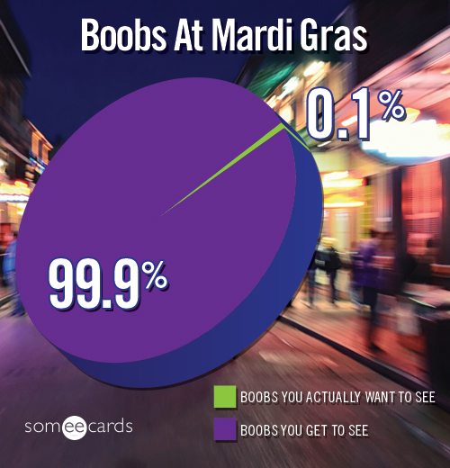5 Graphs That Perfectly Sum Up Mardi Gras