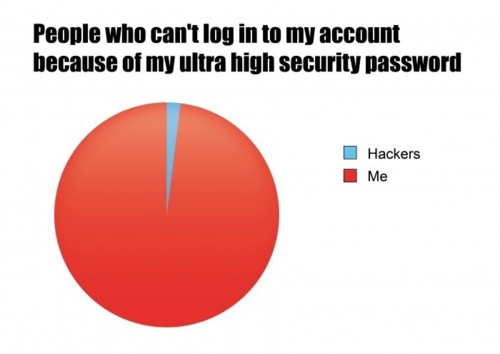 The sad truth about your Internet password.