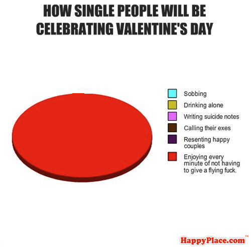 How single people will be celebrating Valentine's Day.