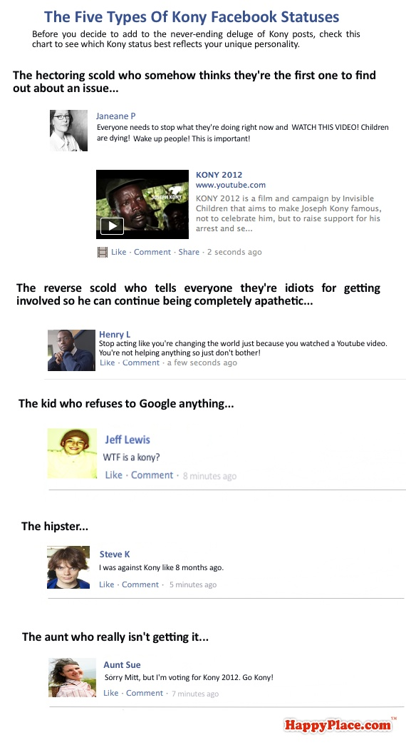 The five types of Kony Facebook statuses.