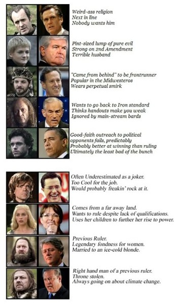 Chart explains how politics is exactly like Game of Thrones.