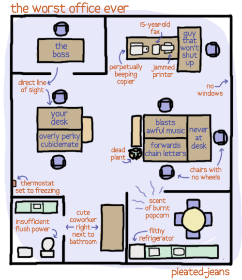 What the floor plan for every terrible office looks like.