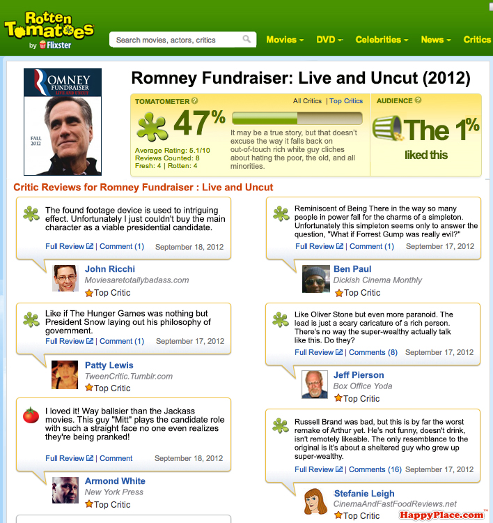 Mitt Romney fundraiser video now being reviewed on Rotten Tomatoes.