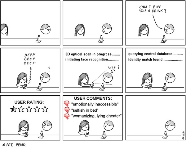 If people trying to pick you up at a bar came with user ratings.