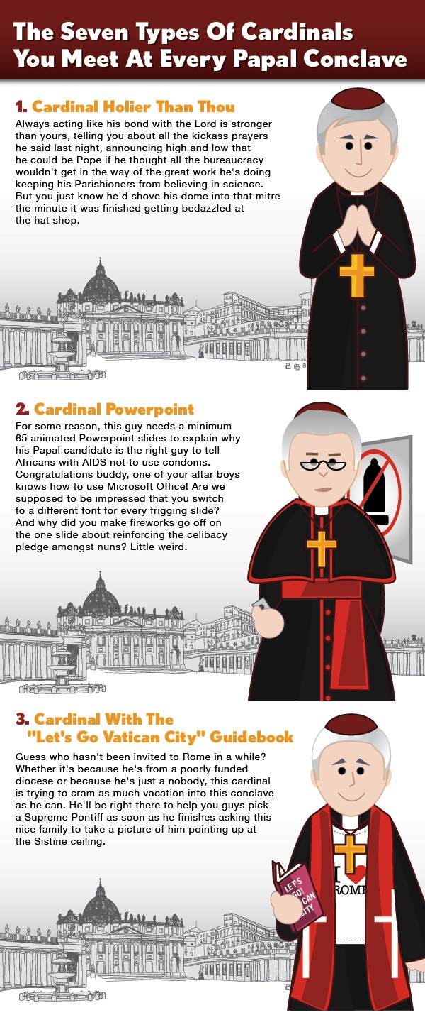 The 7 types of cardinals you meet at every papal conclave.