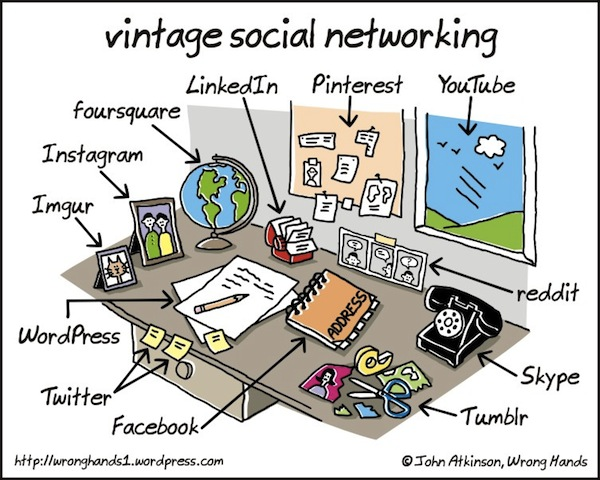 What social networking was like before the internet.