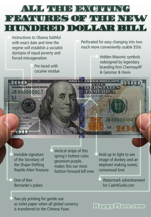 They redesigned the hundred dollar bill. Here are all the hidden features no one's telling you about.