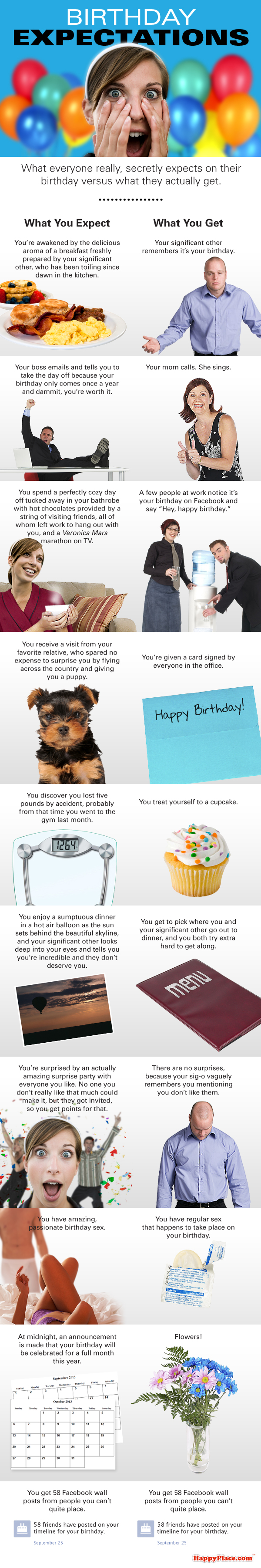 What everyone really, secretly expects on their birthday vs. what they actually get.