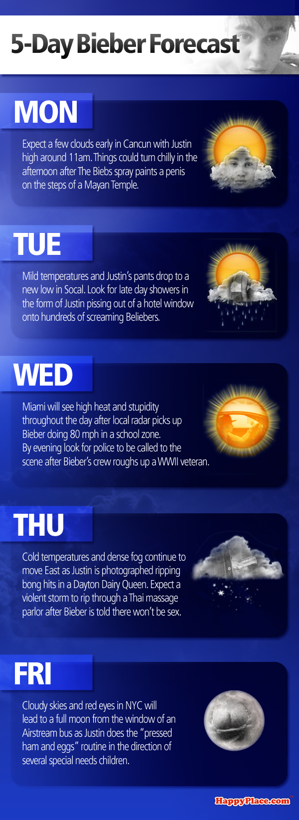 Your 5-Day Bieber Forecast - What you can expect from Justin Bieber for the week.