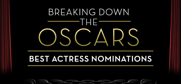 Breaking down the Oscars: Best Actress Nominations.