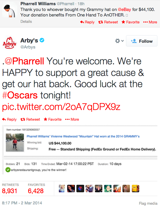 Arby's bought Pharrell's ridiculous Smokey The Bear hat for $44k to protect their brand.