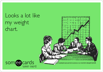 Looks a lot like my weight chart.
